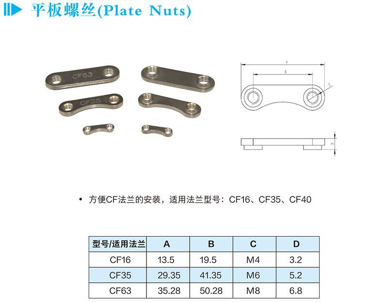 平板螺丝(Plate Nuts)