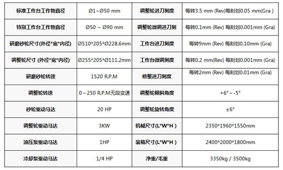 台湾机型高精度无心磨床XUM-2008GS