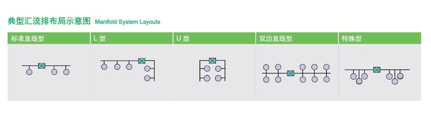 8500D数显式自动切换汇流排使用方法介绍