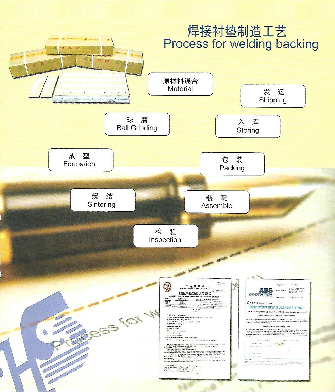Welding pad manufacturing process