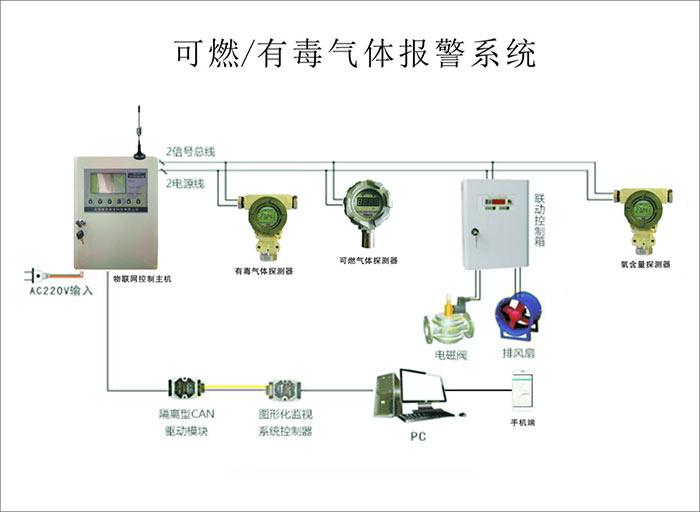 燃气电磁阀的工作原理介绍