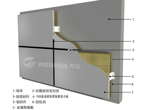 保温装饰一体板系统工艺