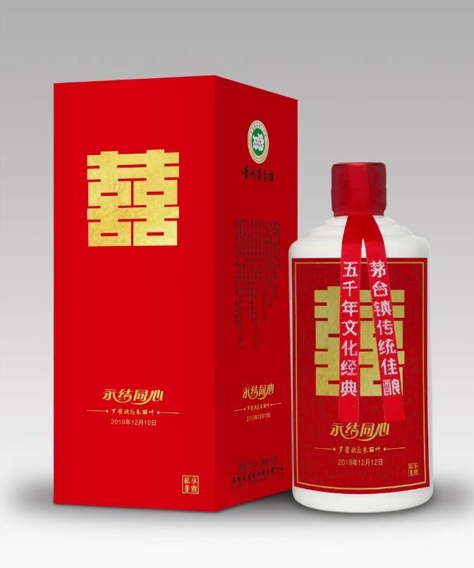 中國元素在包裝及印刷制品行業的發展方向