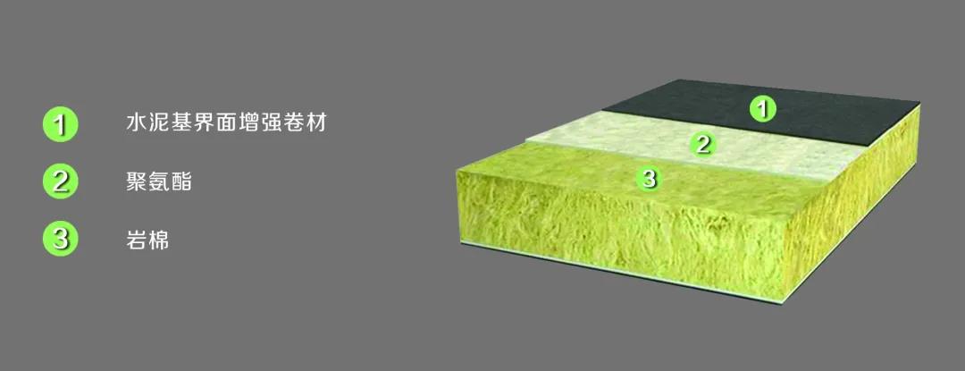 从技术标准视角下,解析75节能背景下市场主流产品岩棉外保温材料的选择与应用