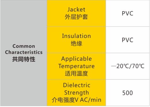 工程安装信号电缆RVV