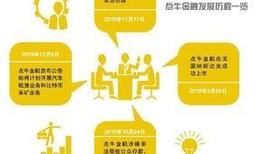 济南矿机区块链技术品牌欢迎