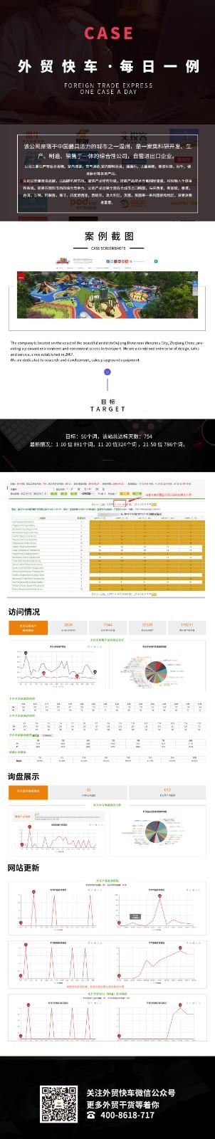 温州谷歌推广案例,温州游乐设施谷歌优化案例