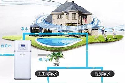 浅析净水器未来的前景如何