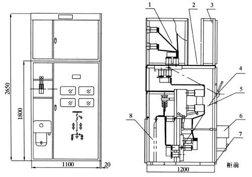 XGN2-12箱式固定交流金属封闭开关设备
