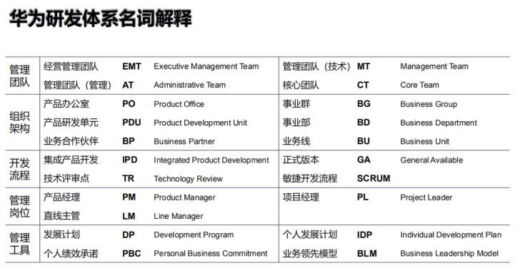 企业培训精品实战课程《华为的绩效理念—从华为08年绩效变革看绩效启示》复盘