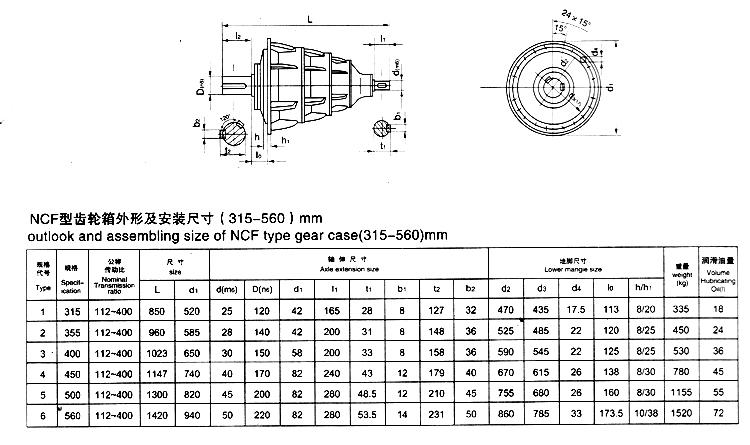 新一代NCF行星齿轮减速器