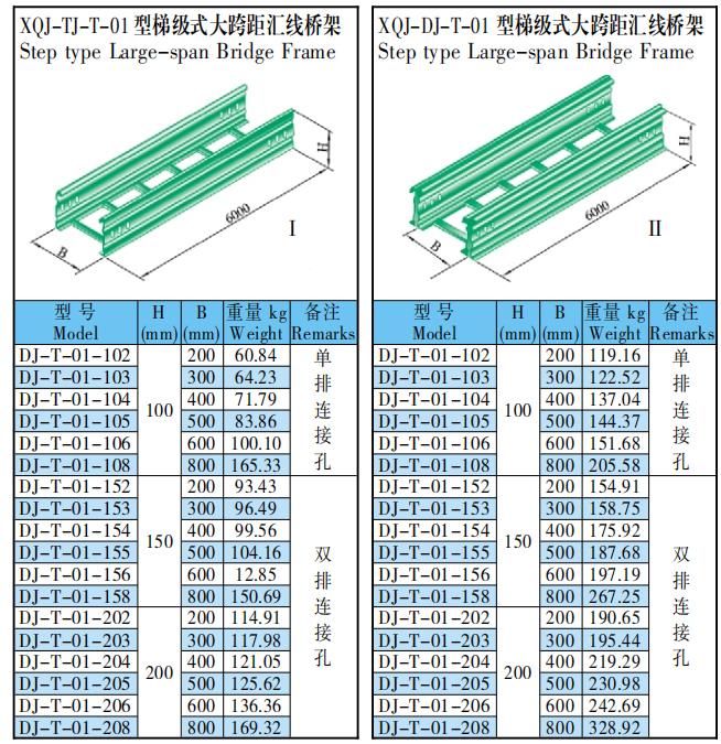 XQJ梯级式大跨距汇线桥架