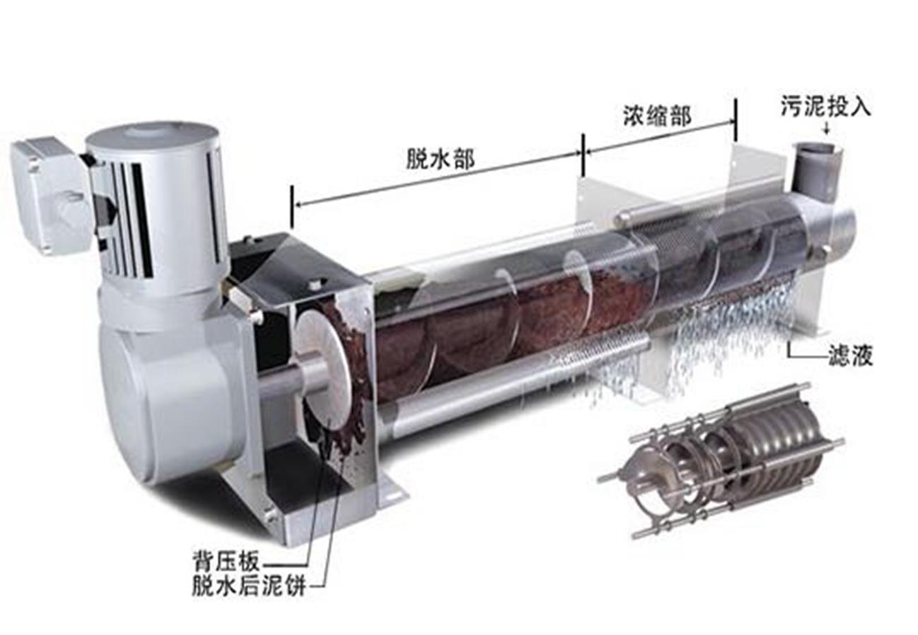 污泥脱水机的结构特点