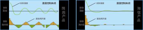 海信中央空调家用变频R