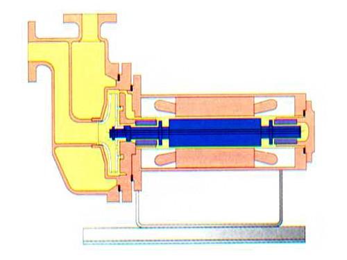 自吸型屏蔽泵(HPZ)