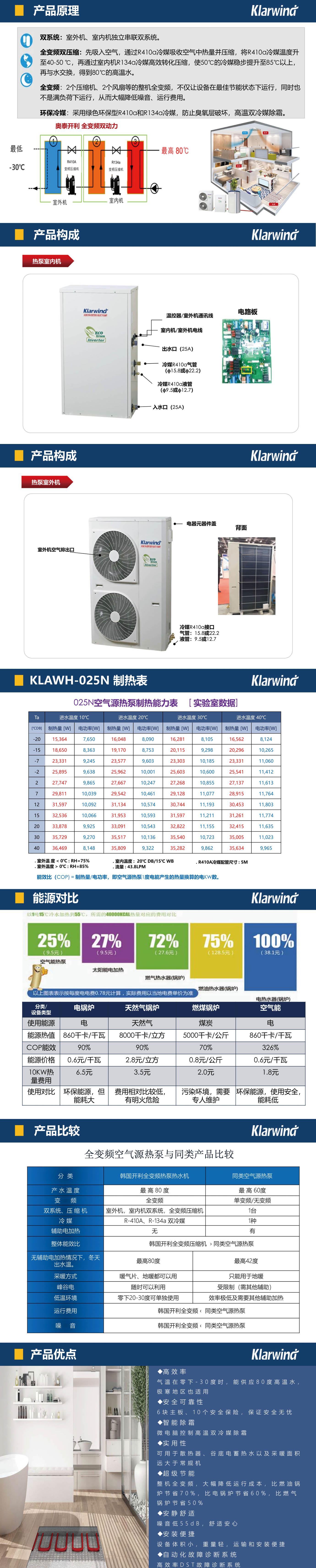 空气源热泵热水机安装