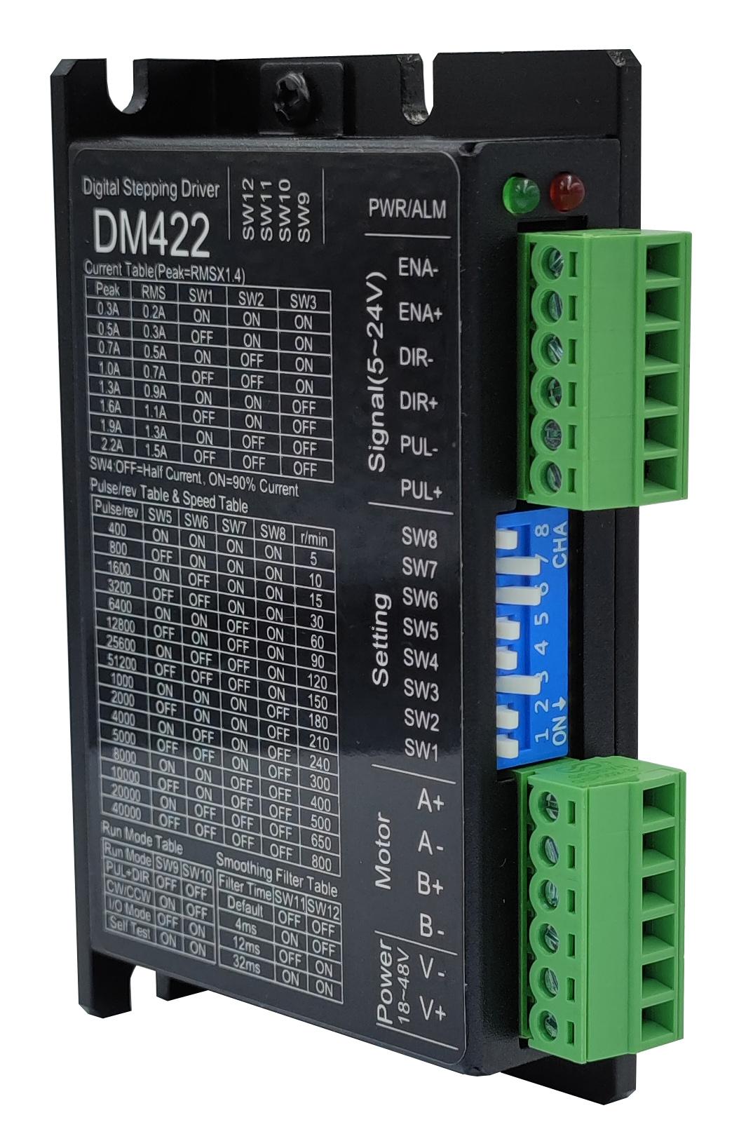 DM422