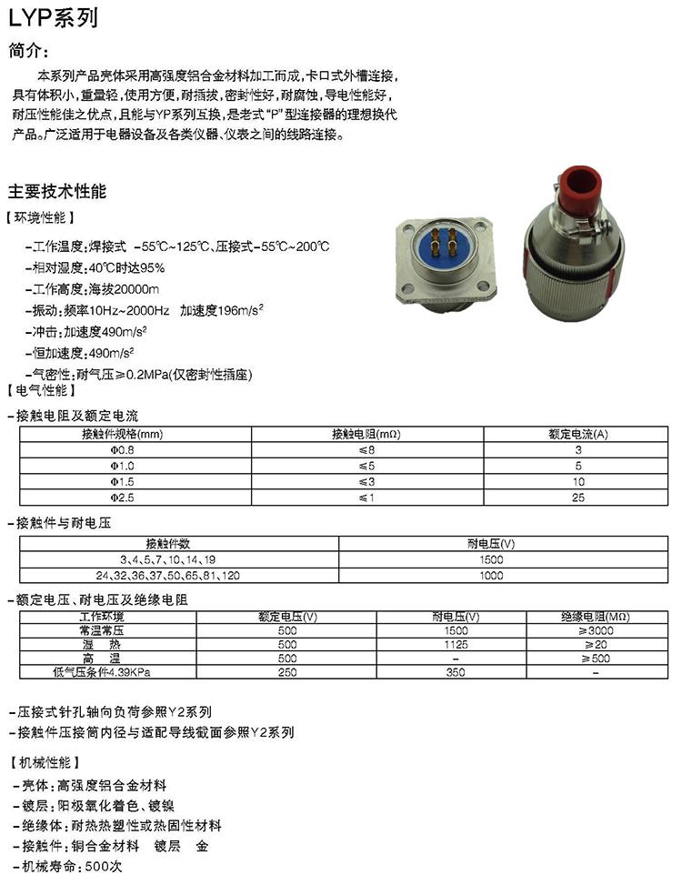 LYP系列圓形電連接器
