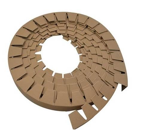 什么是环绕型纸护角