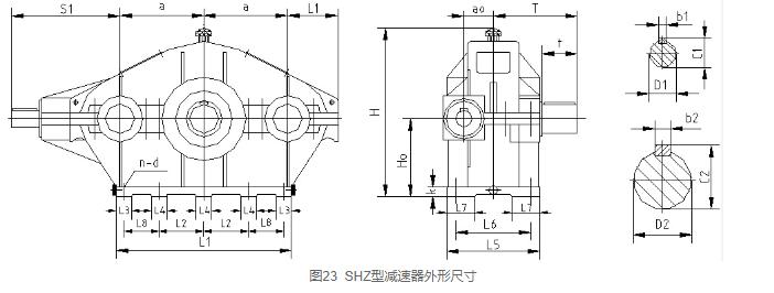 SHZ型三环减速器