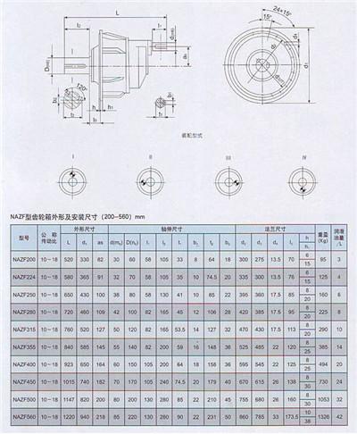 NAZF型行星齿轮减速机
