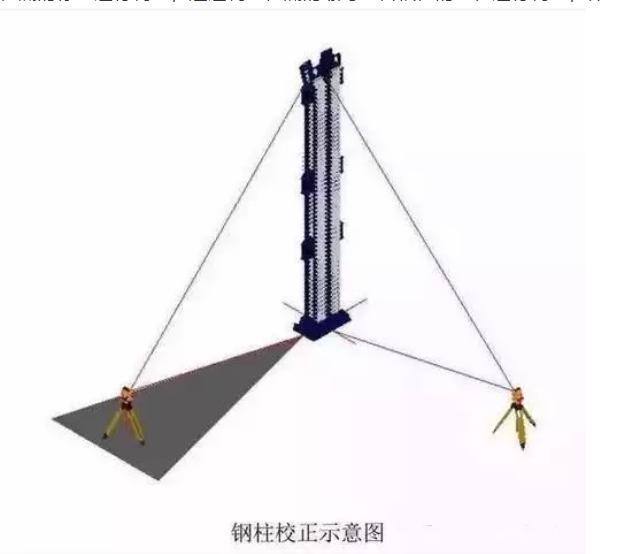 钢柱测量校正