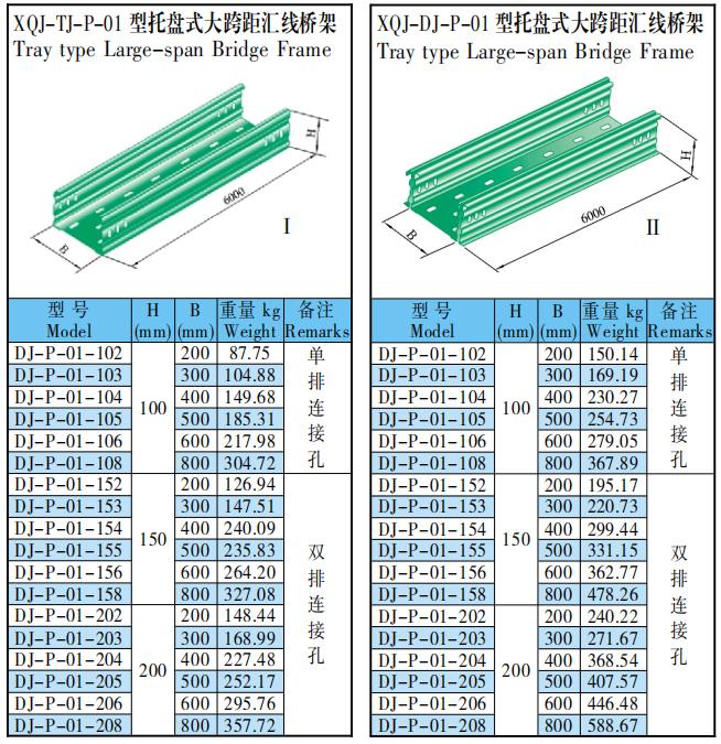XQJ long span tray type bridge