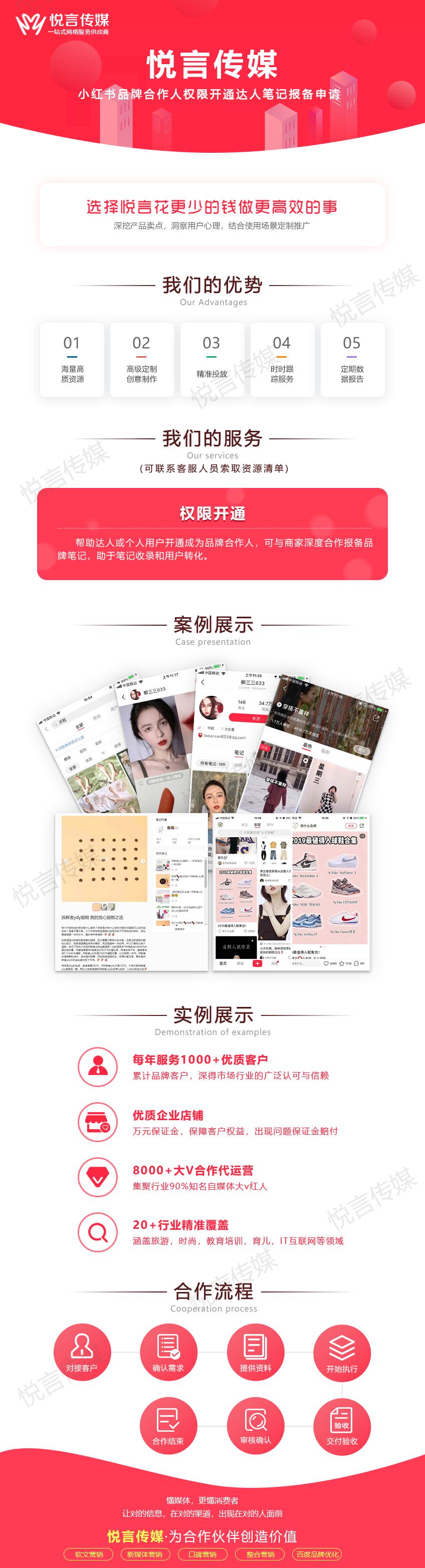 小红书品牌合作权限代开/小红书推广