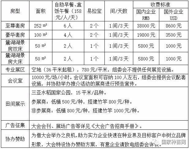 三亚:2020.12.18-20:中国(海南)国际种业博览会