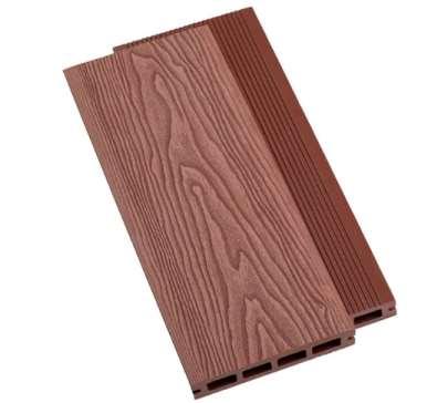 一体式塑木地板涉及到哪些知识点
