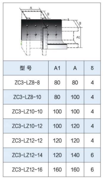 ZC3-LZ