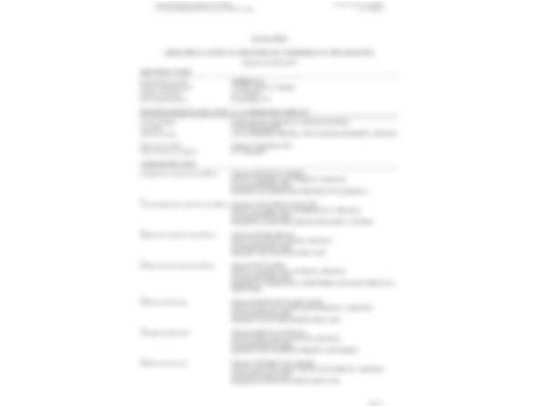 营业执照KBIS CONDAT 27-02-2015-03