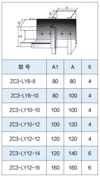 ZC3-LY
