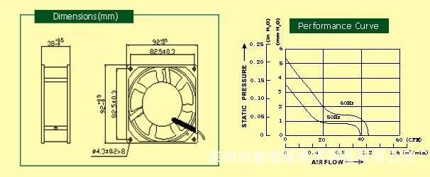 9238交流散热风扇