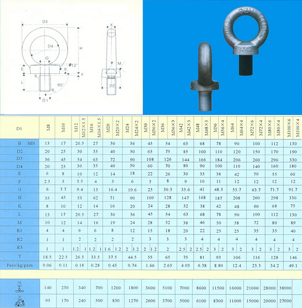 DIN580吊环螺钉系列产品规格