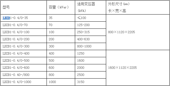 配网电能质量综合补偿器