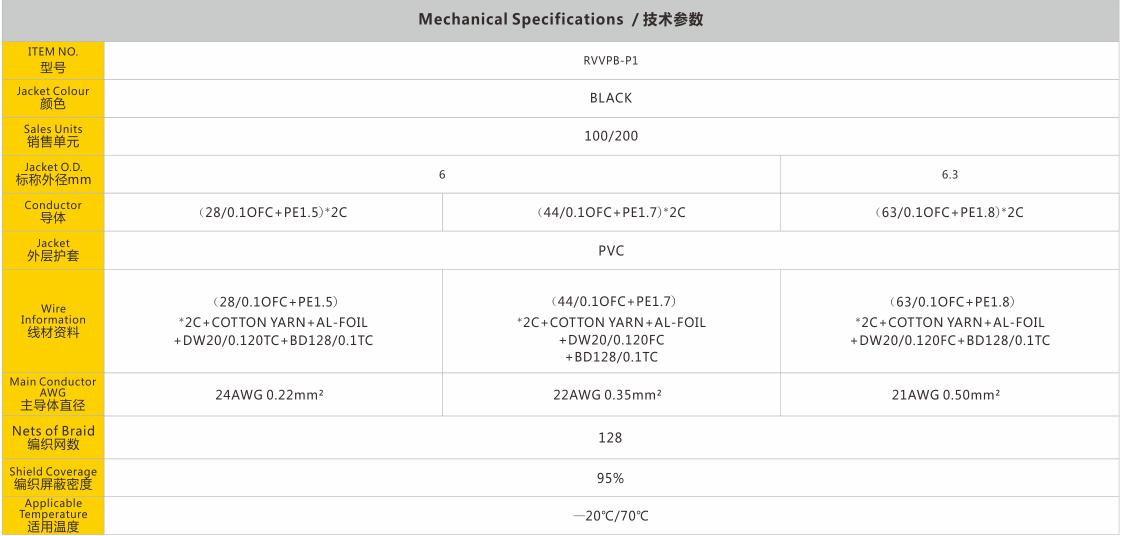 单对DMX-512信号电缆