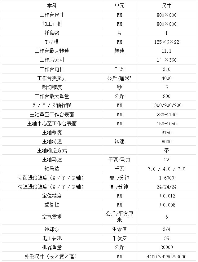 TW-800优质台湾品质卧式加工中心