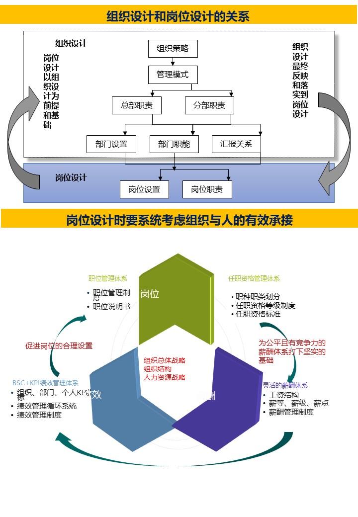 河北高科技企業培訓