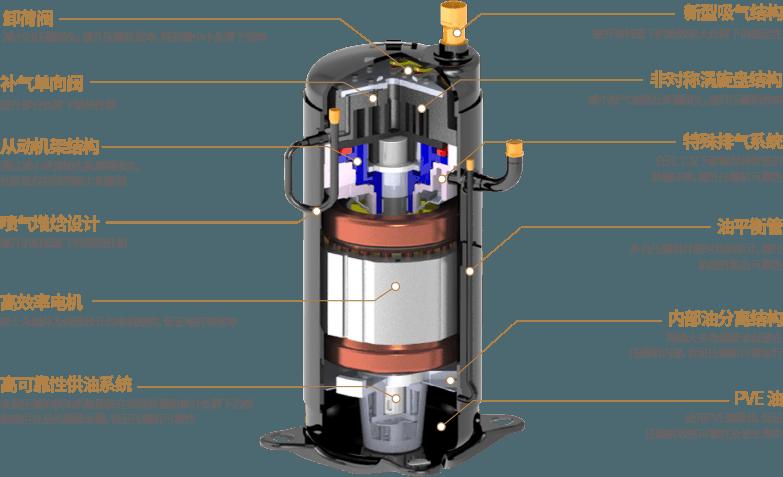 海信中央空调商用G2系列