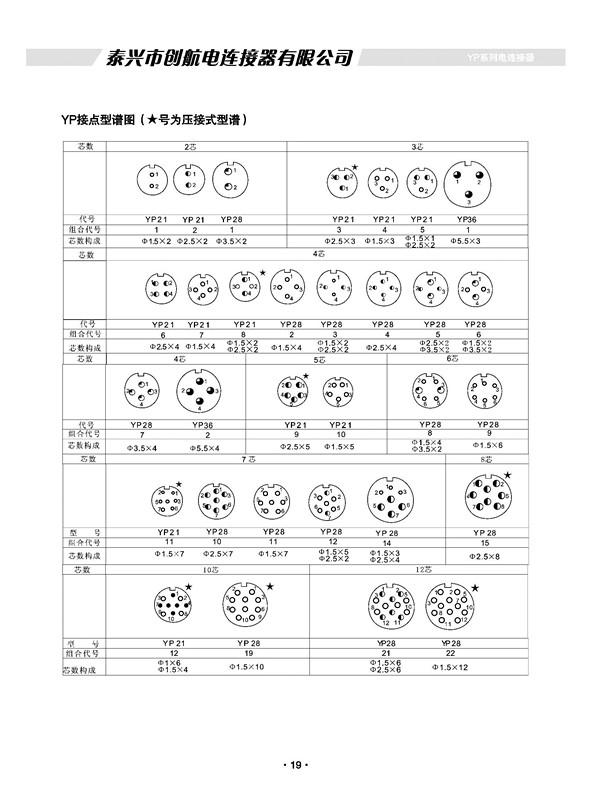 YP系列圆形航空插头、电连接器、接插件