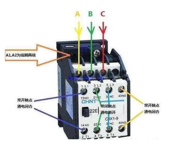 介绍什么是磁力接触器