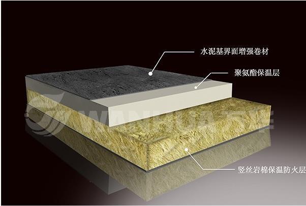 岩棉内嵌聚氨酯结构防火保温板