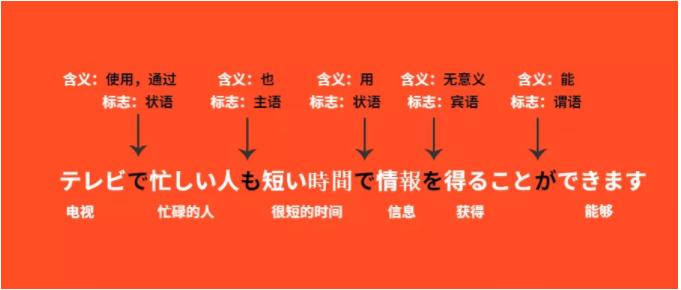前方高能 | 全套日语学习资源泄露,手慢则无!(禁止外传)