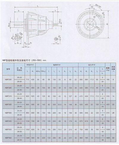 NBD型行星齿轮减速机