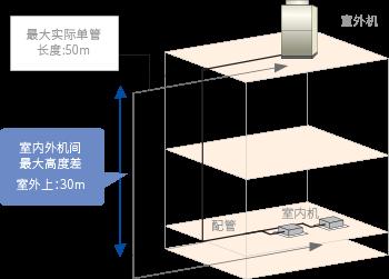 日立商用空调店铺机