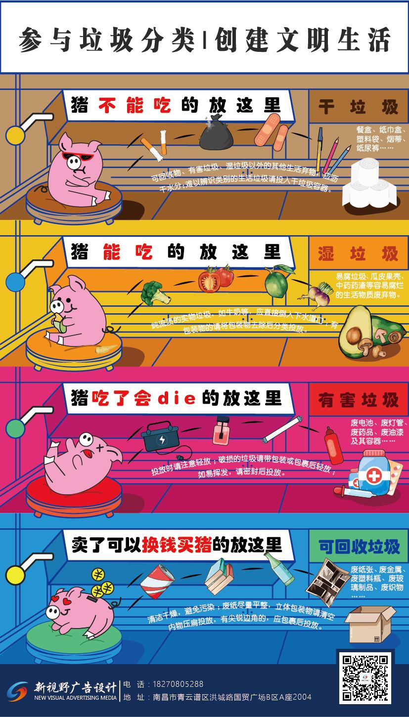 南昌-新视野广告公司响应习近平总书记号召,践行垃圾分类!
