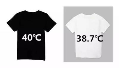 夏天穿海阳黑锦纶服装更热吗?