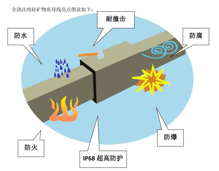 广州浇注母线产品优点及特色