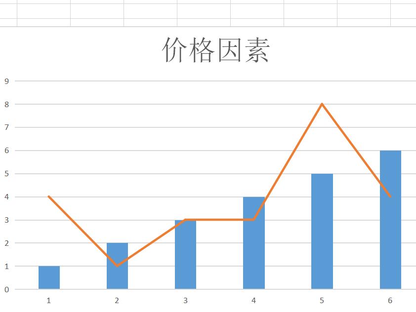 MVR蒸发器价格的相关因素